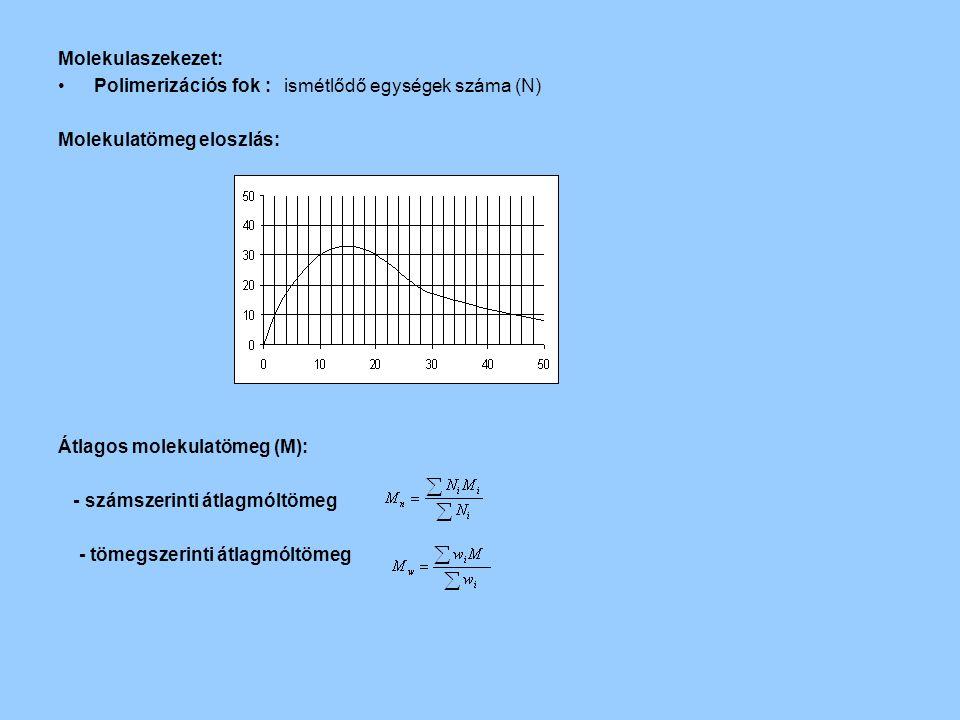 Molekulaszekezet: Polimerizációs fok : ismétlődő egységek száma (N) Molekulatömeg eloszlás: Átlagos molekulatömeg (M): - számszerinti átlagmóltömeg -