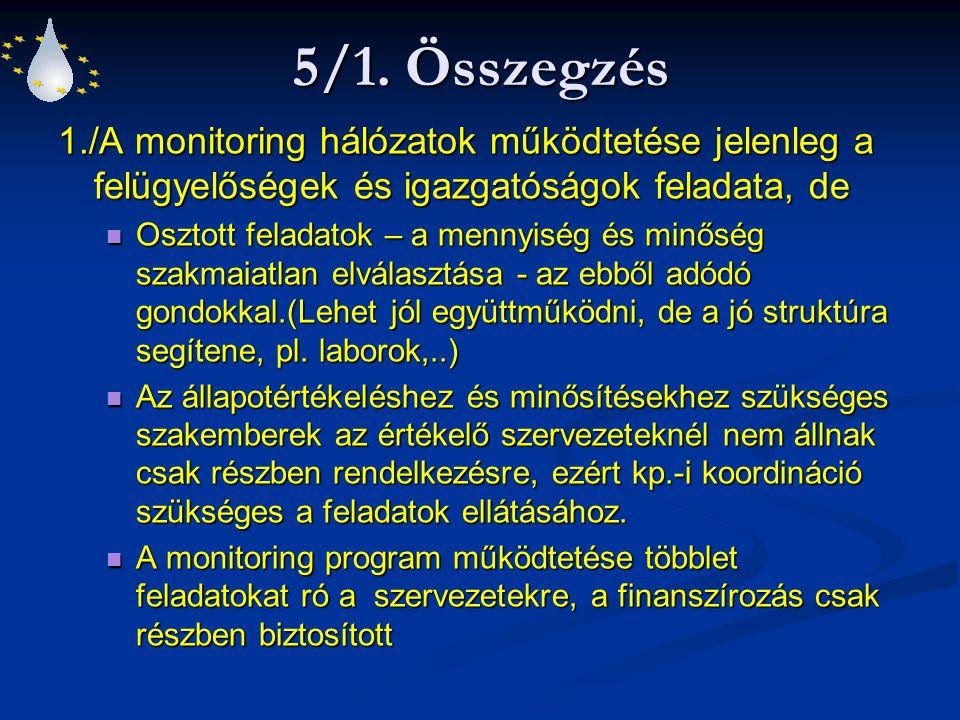 5/1. Összegzés 1./A monitoring hálózatok működtetése jelenleg a felügyelőségek és igazgatóságok feladata, de Osztott feladatok – a mennyiség és minősé