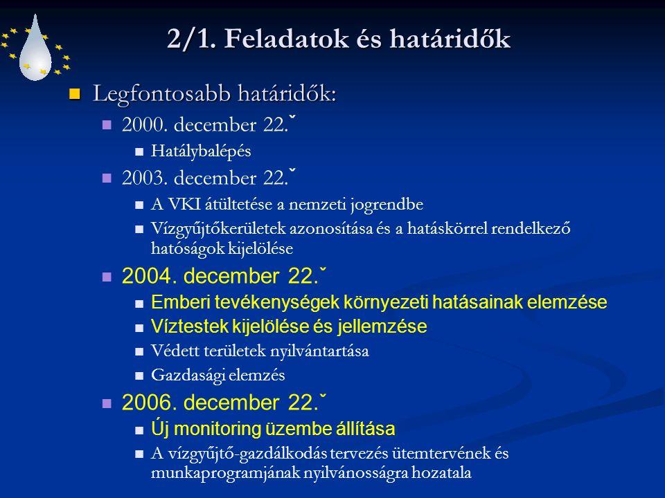 2/1. Feladatok és határidők Legfontosabb határidők: Legfontosabb határidők: 2000. december 22. ˇ Hatálybalépés 2003. december 22. ˇ A VKI átültetése a