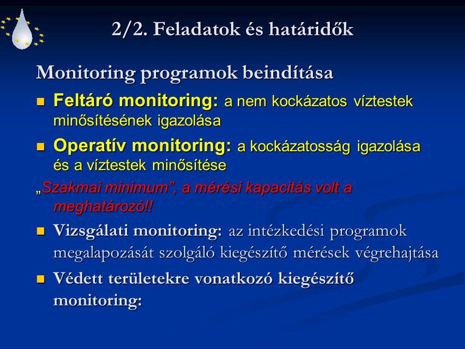 2/2. Feladatok és határidők Monitoring programok beindítása Feltáró monitoring: a nem kockázatos víztestek minősítésének igazolása Feltáró monitoring: