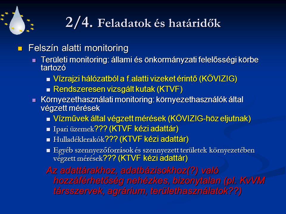 2/4. Feladatok és határidők Felszín alatti monitoring Felszín alatti monitoring Területi monitoring: állami és önkormányzati felelősségi körbe tartozó