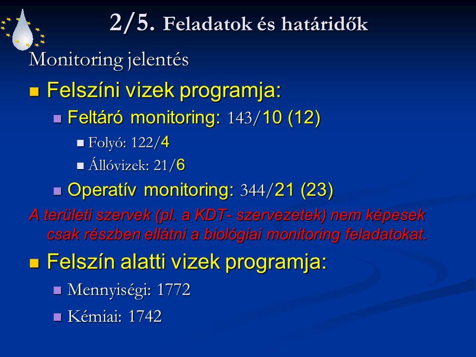 2/5. Feladatok és határidők Monitoring jelentés Felszíni vizek programja: Felszíni vizek programja: Feltáró monitoring: 143/ 10 (12) Feltáró monitorin