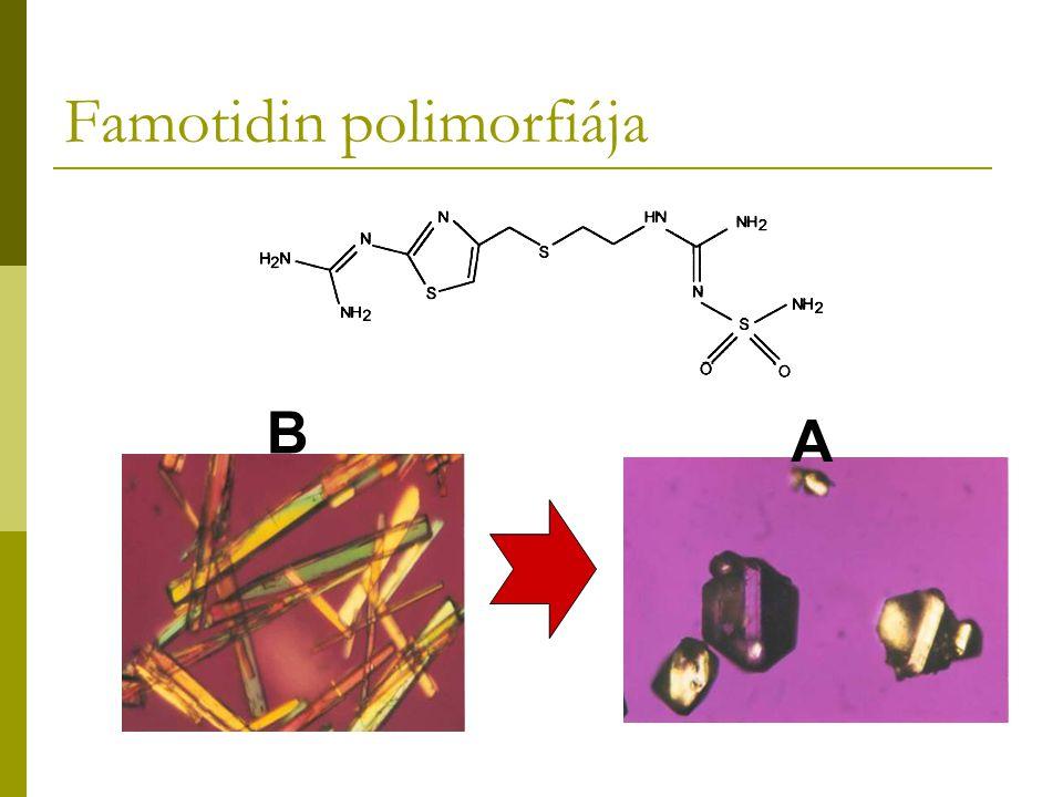 Famotidin polimorfiája B A
