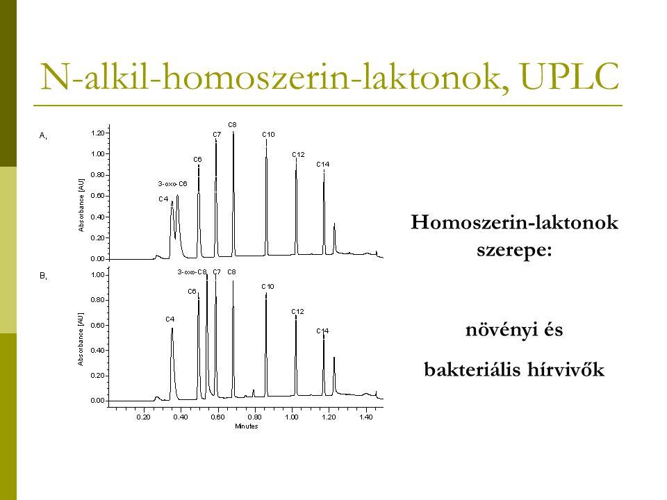 N-alkil-homoszerin-laktonok, UPLC HPLC Homoszerin-laktonok szerepe: növényi és bakteriális hírvivők