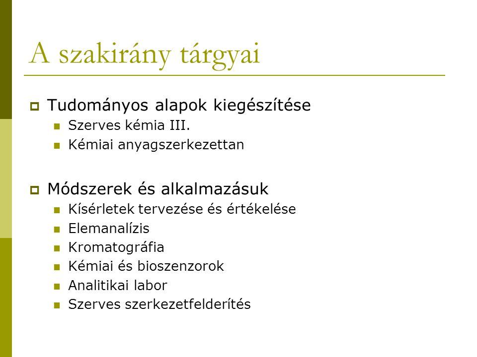 A szakirány tárgyai  Tudományos alapok kiegészítése Szerves kémia III.