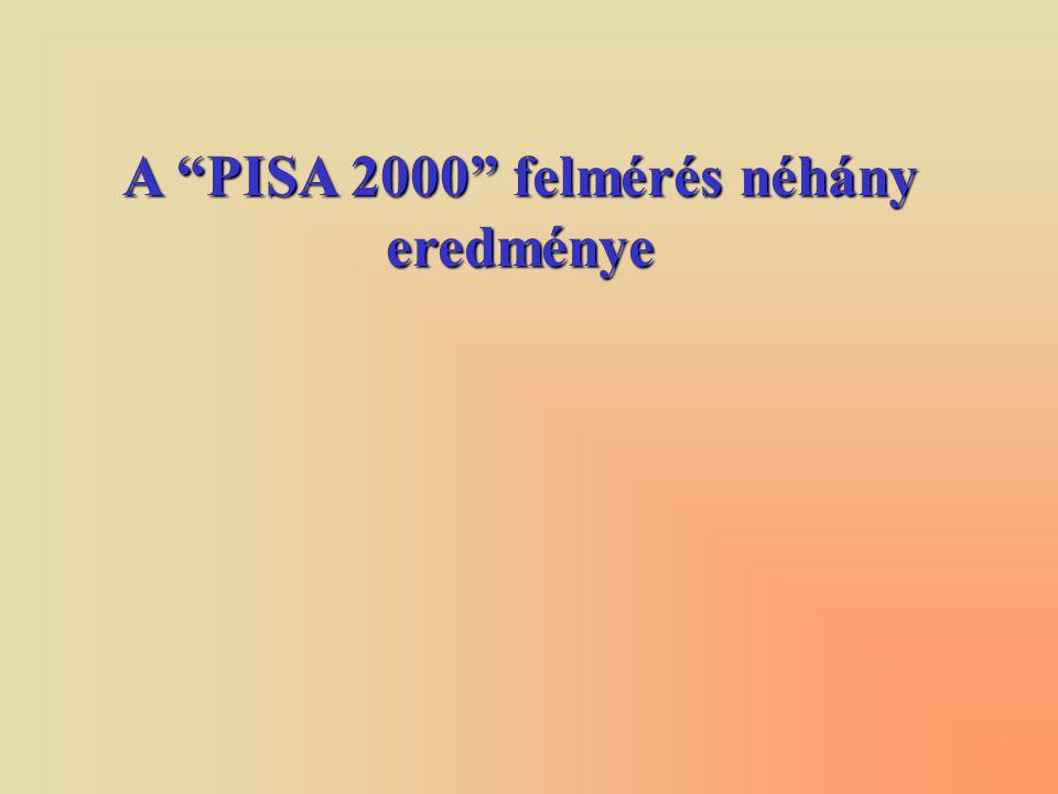 A PISA 2000 felmérés néhány eredménye