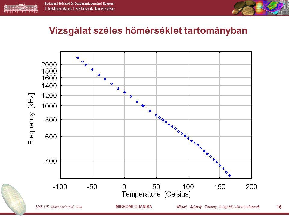 Budapesti Műszaki és Gazdaságtudományi Egyetem Elektronikus Eszközök Tanszéke BME-VIK villamosmérnöki szak MIKROMECHANIKA Mizsei - Székely - Zólomy: Integrált mikrorendszerek 16 Vizsgálat széles hőmérséklet tartományban