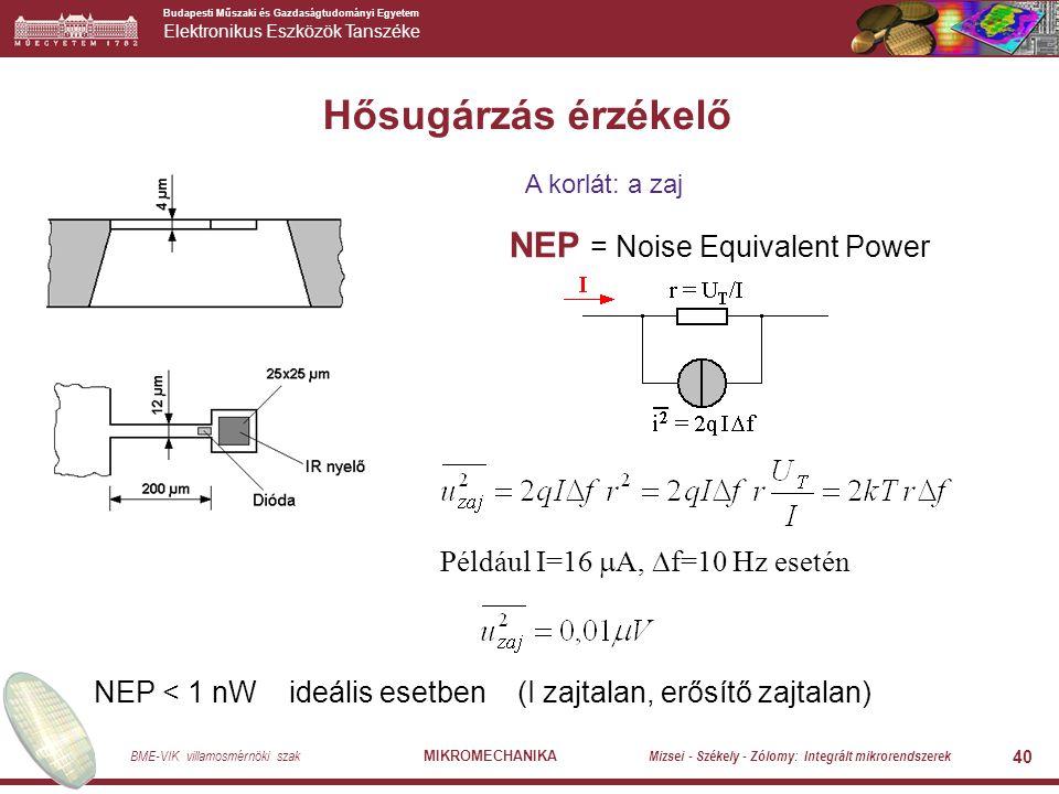 Budapesti Műszaki és Gazdaságtudományi Egyetem Elektronikus Eszközök Tanszéke BME-VIK villamosmérnöki szak MIKROMECHANIKA Mizsei - Székely - Zólomy: Integrált mikrorendszerek 40 Hősugárzás érzékelő A korlát: a zaj NEP = Noise Equivalent Power Például I=16  A,  f=10 Hz esetén NEP < 1 nW ideális esetben (I zajtalan, erősítő zajtalan)