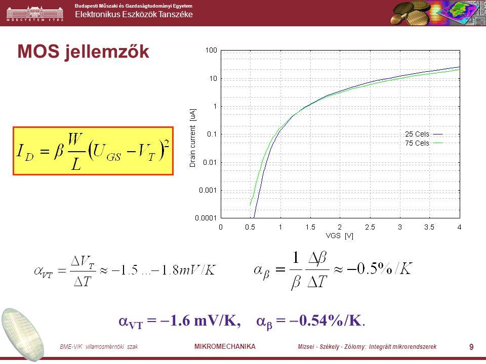 Budapesti Műszaki és Gazdaságtudományi Egyetem Elektronikus Eszközök Tanszéke BME-VIK villamosmérnöki szak MIKROMECHANIKA Mizsei - Székely - Zólomy: Integrált mikrorendszerek 9  VT =  1.6 mV/K,   =  0.54%/K.