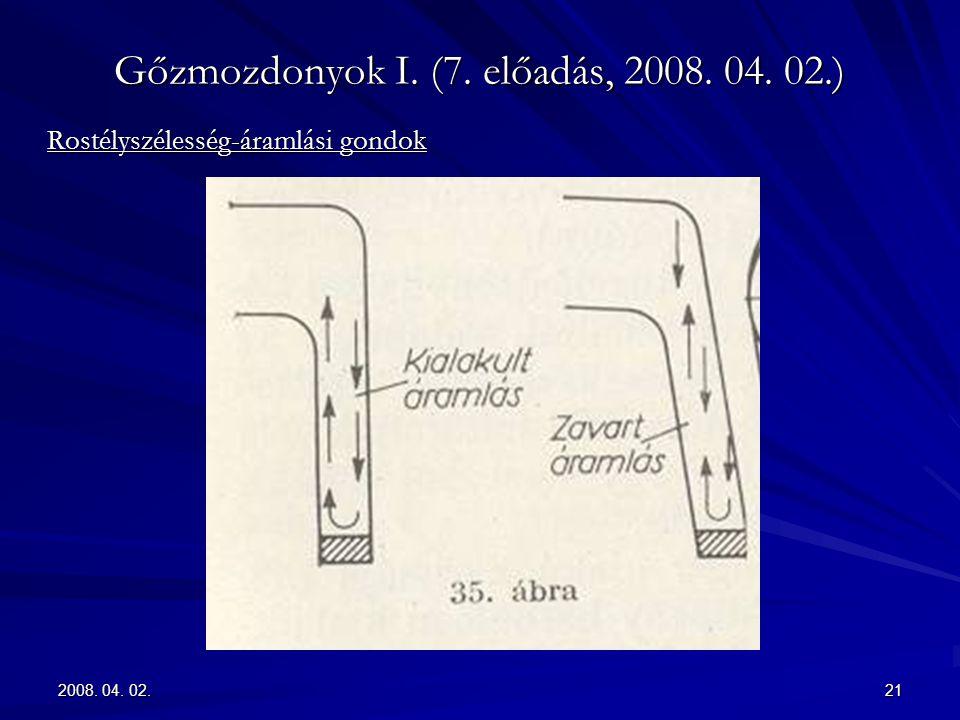 2008. 04. 02.21 Gőzmozdonyok I. (7. előadás, 2008. 04. 02.) Rostélyszélesség-áramlási gondok