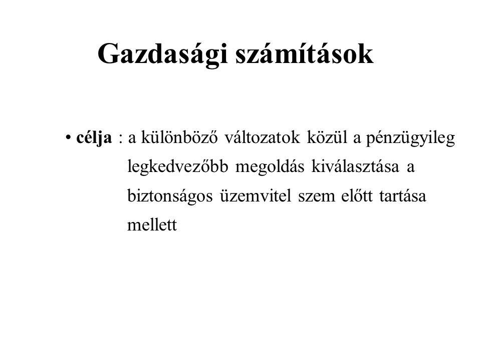 Dr. Zsebik Albin, CEM GAZDASÁGI SZÁMÍTÁSOK Oktatási segédanyag a Gépészeti rendszerek tervezése tárgyhoz