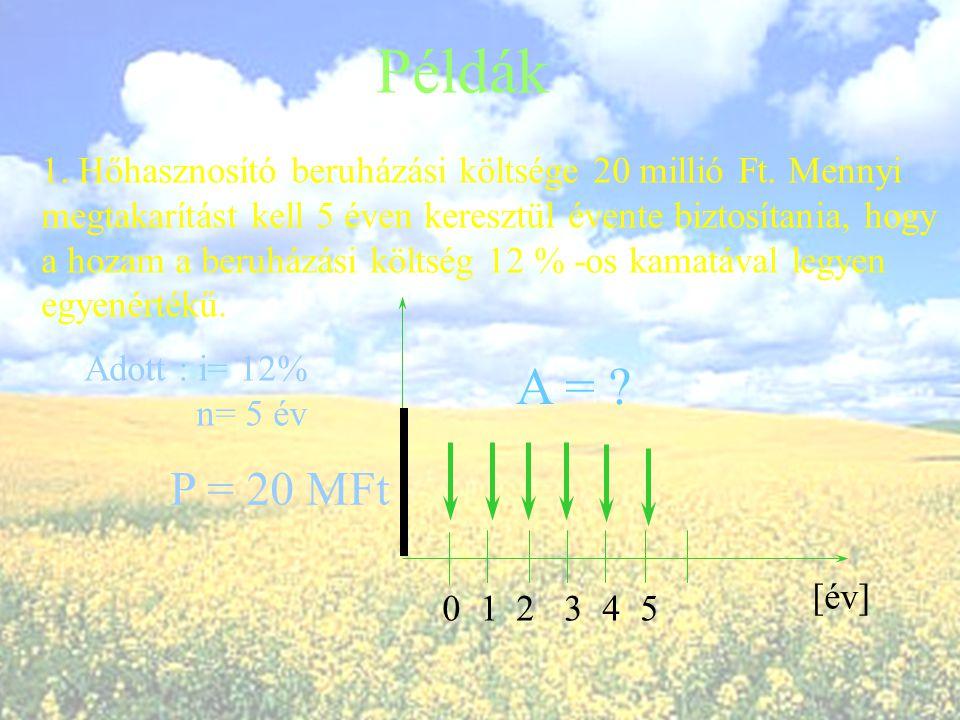 Gazdasági számítások 1234 N... 0 [év] (A) R (évente) Adott Keresett Segédlet P F(S) R(A) F(S) P R(A) F(S) P R(A) P SPCA(F/P) SPPW(P/F) USCA(F/A) SFP(A