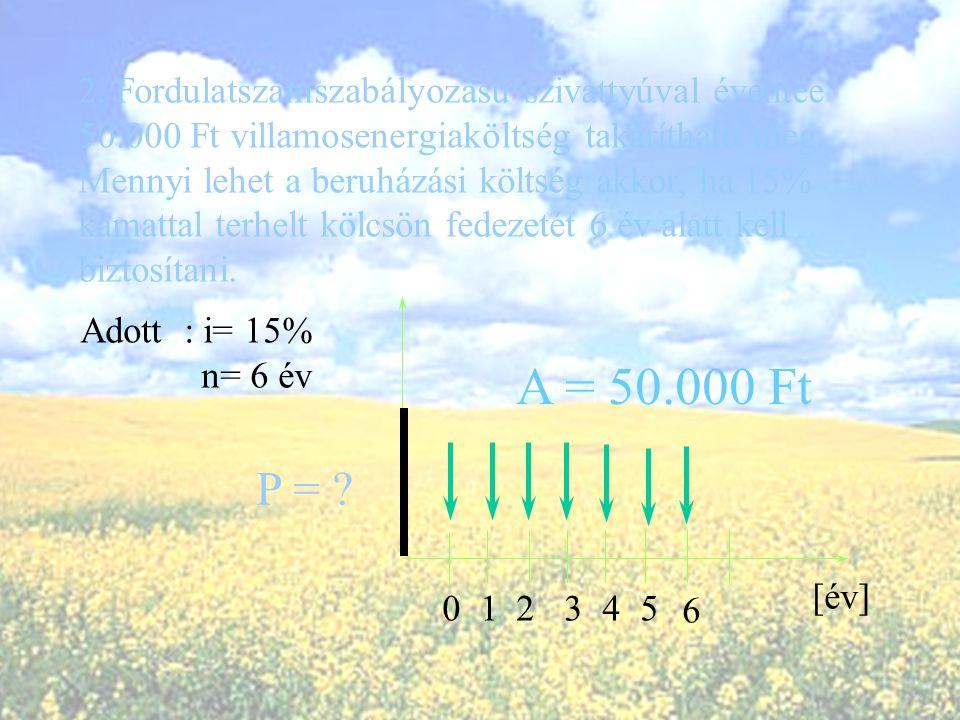 CR = Capital Recovery Factor Tőkeviszony tényező Az egyenletes tőkevisszanyerési tényezővel :