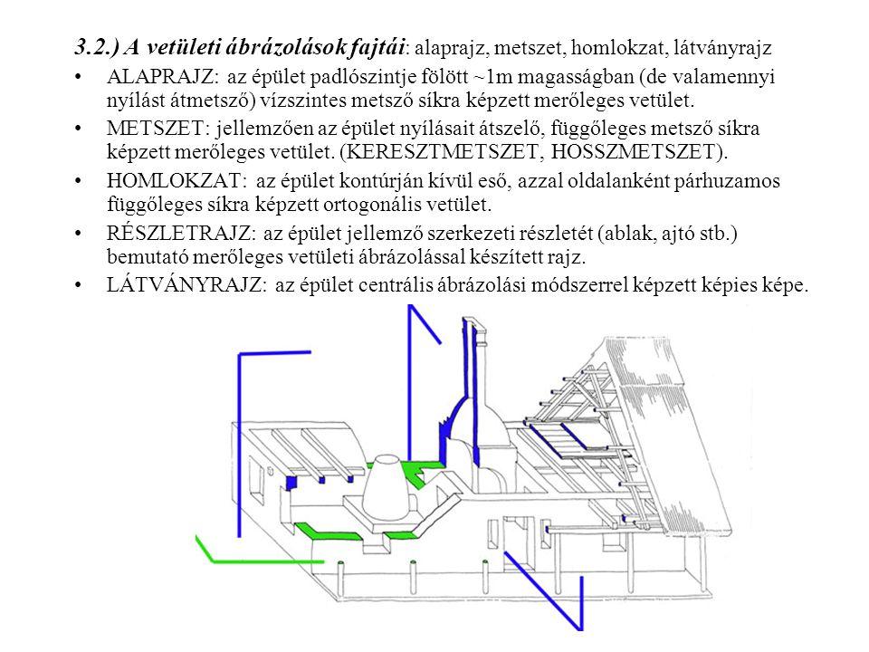 3.2.) A vetületi ábrázolások fajtái : alaprajz, metszet, homlokzat, látványrajz ALAPRAJZ: az épület padlószintje fölött ~1m magasságban (de valamennyi