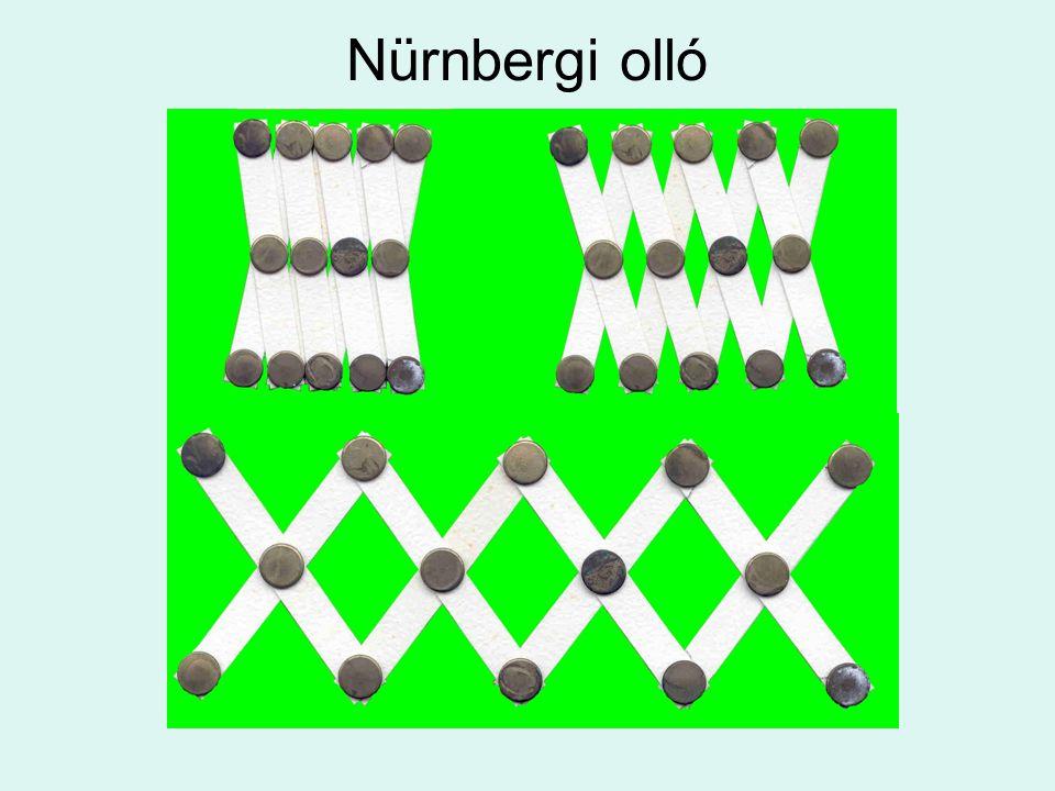 Nürnbergi olló