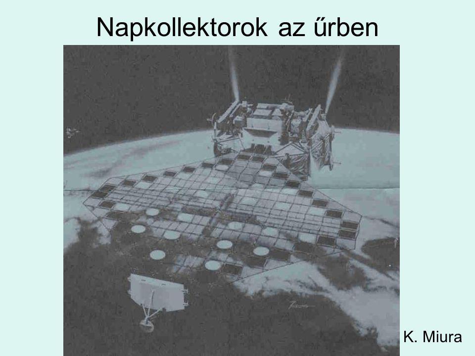 Napkollektorok az űrben K. Miura