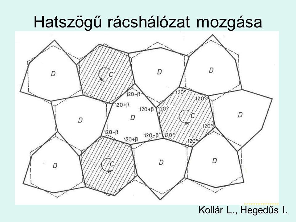 Kollár L., Hegedűs I. Hatszögű rácshálózat mozgása