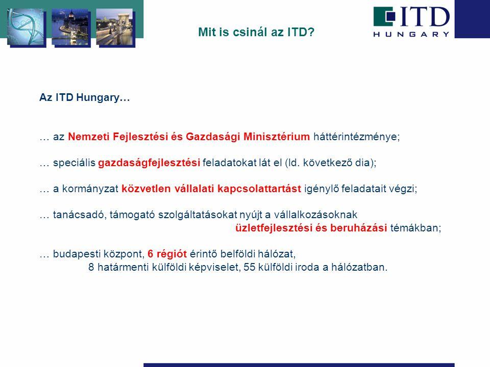 Az ITD Hungary… … az Nemzeti Fejlesztési és Gazdasági Minisztérium háttérintézménye; … speciális gazdaságfejlesztési feladatokat lát el (ld.