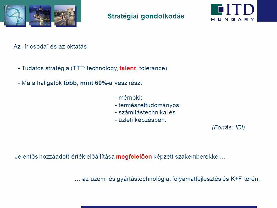 """Az """"ír csoda és az oktatás Jelentős hozzáadott érték előállítása megfelelően képzett szakemberekkel… - Tudatos stratégia (TTT: technology, talent, tolerance) - Ma a hallgatók több, mint 60%-a vesz részt - mérnöki; - természettudományos; - számítástechnikai és - üzleti képzésben."""