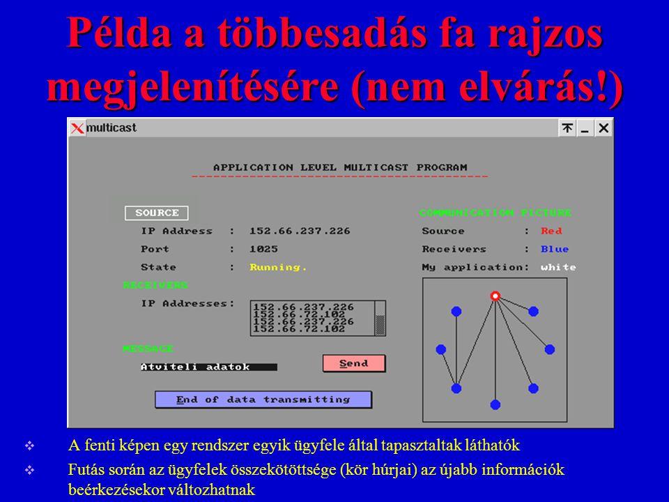 Példa a többesadás fa rajzos megjelenítésére (nem elvárás!)  A fenti képen egy rendszer egyik ügyfele által tapasztaltak láthatók  Futás során az üg