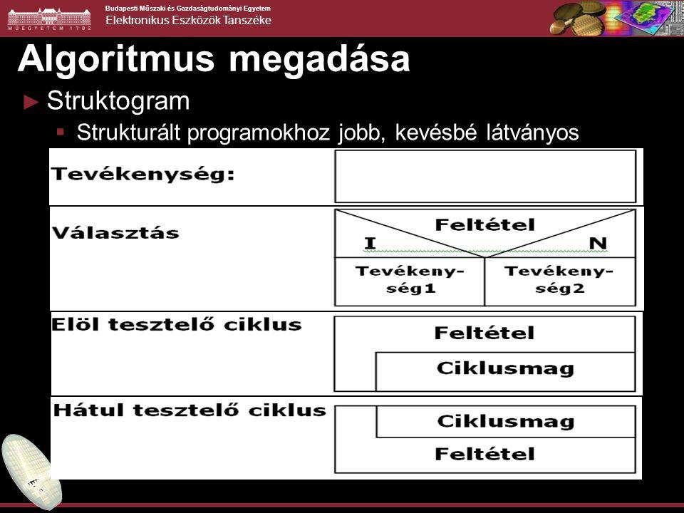Budapesti Műszaki és Gazdaságtudományi Egyetem Elektronikus Eszközök Tanszéke Algoritmus megadása ► Struktogram  Strukturált programokhoz jobb, kevés