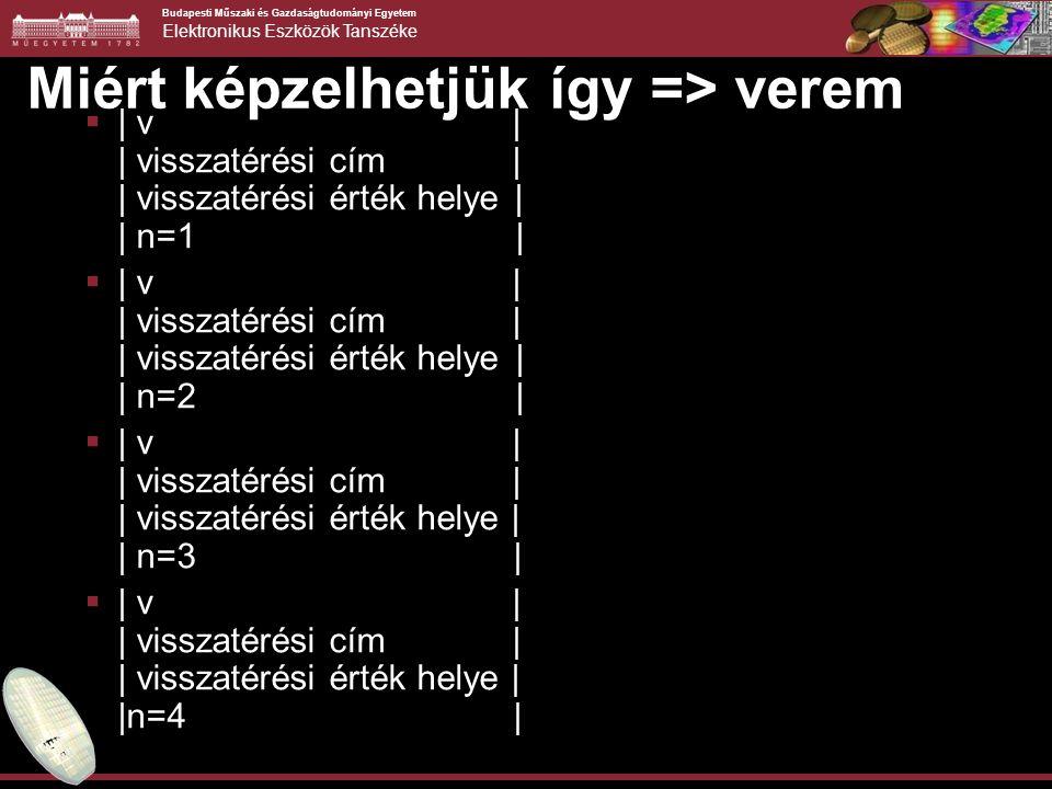 Budapesti Műszaki és Gazdaságtudományi Egyetem Elektronikus Eszközök Tanszéke Miért képzelhetjük így => verem  | v | | visszatérési cím | | visszatér