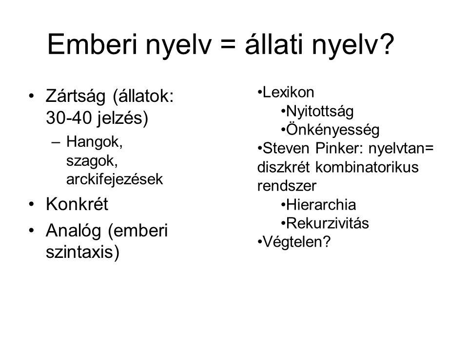 Emberi nyelv = állati nyelv.
