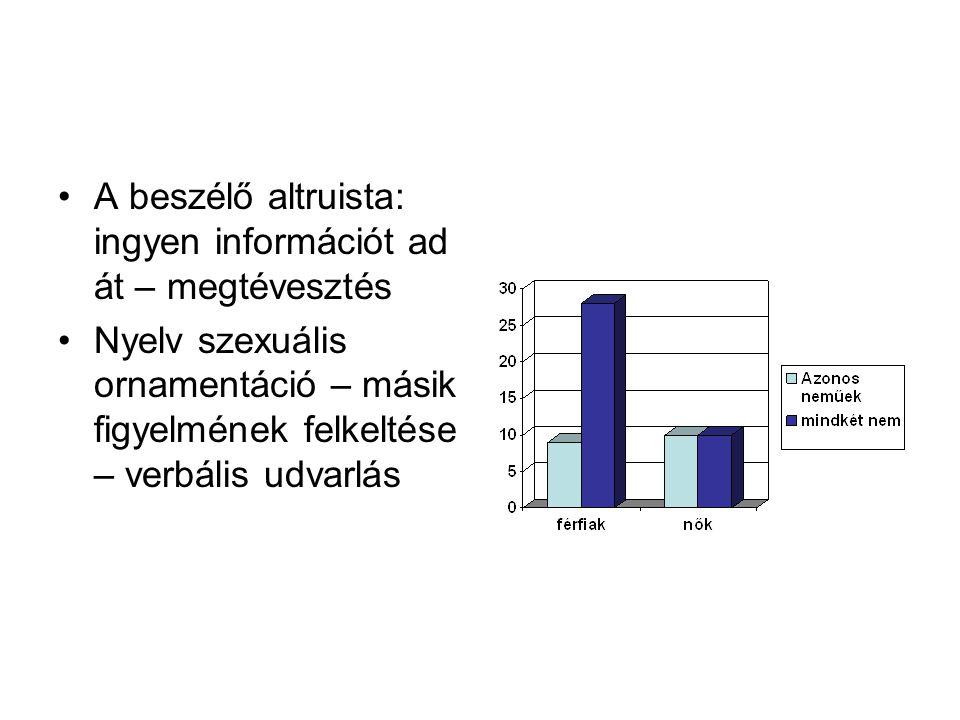 A beszélő altruista: ingyen információt ad át – megtévesztés Nyelv szexuális ornamentáció – másik figyelmének felkeltése – verbális udvarlás