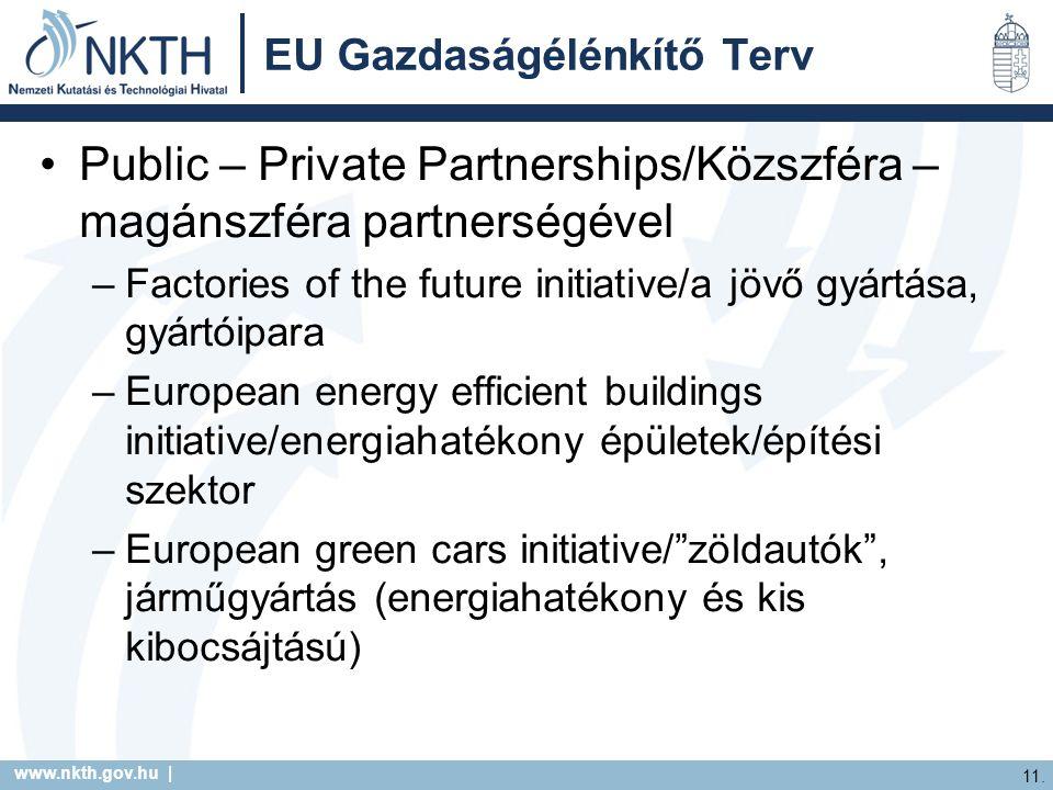 www.nkth.gov.hu | 11. EU Gazdaságélénkítő Terv Public – Private Partnerships/Közszféra – magánszféra partnerségével –Factories of the future initiativ