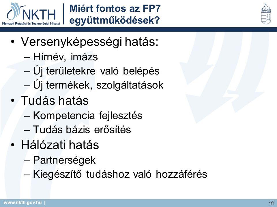 www.nkth.gov.hu | 18. Miért fontos az FP7 együttműködések.