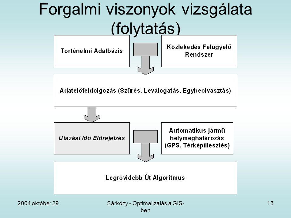 2004 október 29Sárközy - Optimalizálás a GIS- ben 13 Forgalmi viszonyok vizsgálata (folytatás)