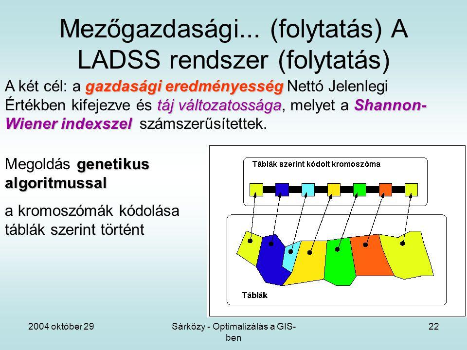 2004 október 29Sárközy - Optimalizálás a GIS- ben 22 Mezőgazdasági...