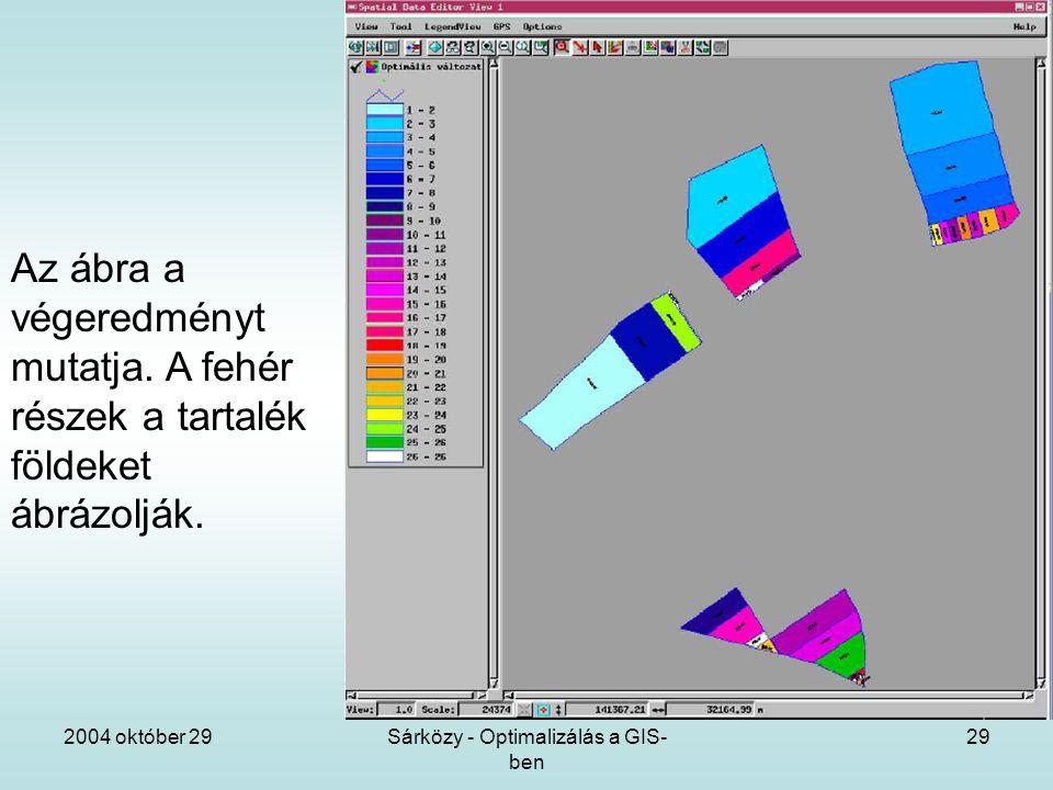 2004 október 29Sárközy - Optimalizálás a GIS- ben 29 Az ábra a végeredményt mutatja.