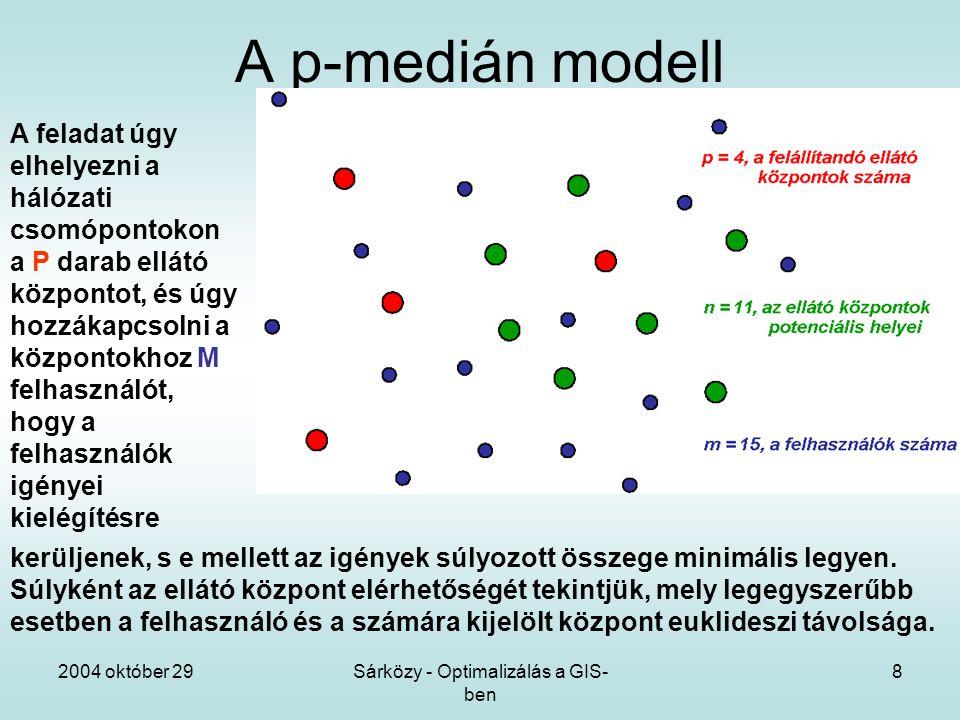 2004 október 29Sárközy - Optimalizálás a GIS- ben 8 A p-medián modell A feladat úgy elhelyezni a hálózati csomópontokon a P darab ellátó központot, és úgy hozzákapcsolni a központokhoz M felhasználót, hogy a felhasználók igényei kielégítésre kerüljenek, s e mellett az igények súlyozott összege minimális legyen.