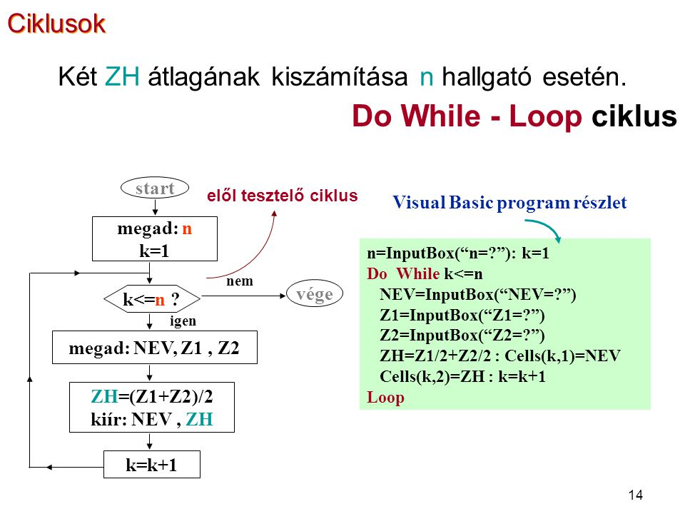 "14 Do While - Loop ciklus n=InputBox(""n=?""): k=1 Do While k<=n NEV=InputBox(""NEV=?"") Z1=InputBox(""Z1=?"") Z2=InputBox(""Z2=?"") ZH=Z1/2+Z2/2 : Cells(k,1)"