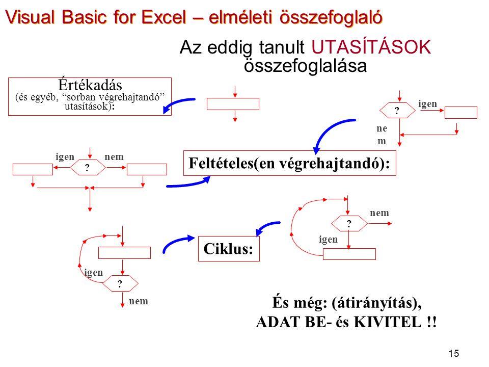 15 Az eddig tanult UTASÍTÁSOK összefoglalása Feltételes(en végrehajtandó): Ciklus: És még: (átirányítás), ADAT BE- és KIVITEL !.