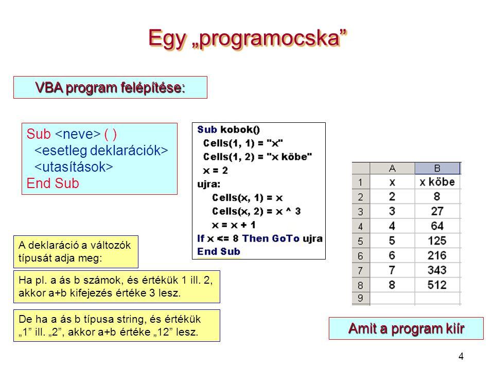 """4 Egy """"programocska Sub ( ) End Sub VBA program felépítése: Amit a program kiír A deklaráció a változók típusát adja meg: Ha pl."""