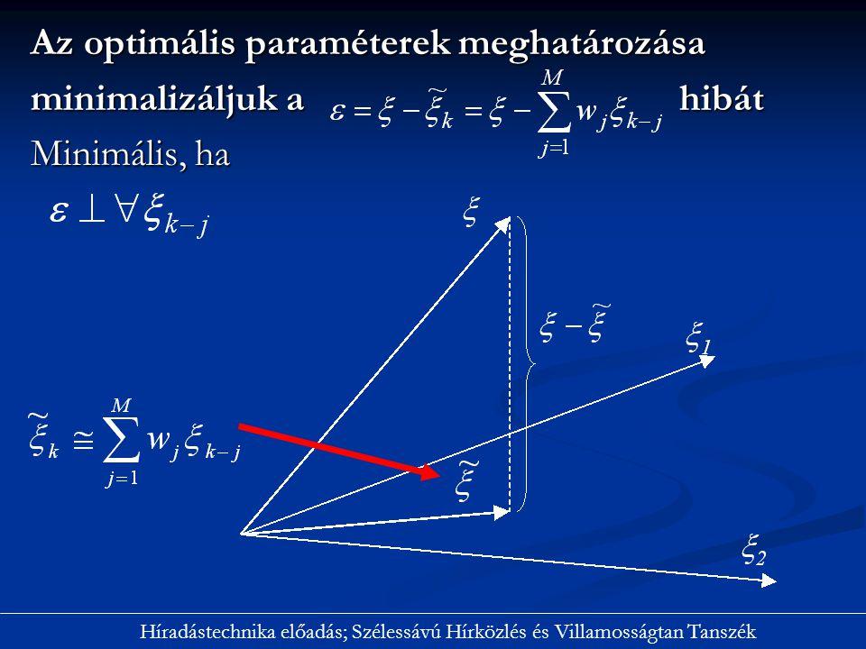 Az optimális paraméterek meghatározása minimalizáljuk a hibát Minimális, ha Híradástechnika előadás; Szélessávú Hírközlés és Villamosságtan Tanszék