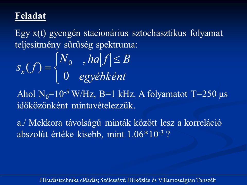 Feladat Egy x(t) gyengén stacionárius sztochasztikus folyamat teljesítmény sűrűség spektruma: Ahol N 0 =10 -5 W/Hz, B=1 kHz. A folyamatot T=250 μs idő