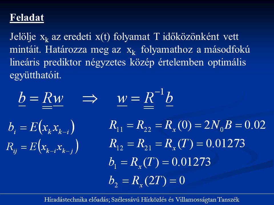 Híradástechnika előadás; Szélessávú Hírközlés és Villamosságtan Tanszék Feladat Jelölje x k az eredeti x(t) folyamat T időközönként vett mintáit. Hatá