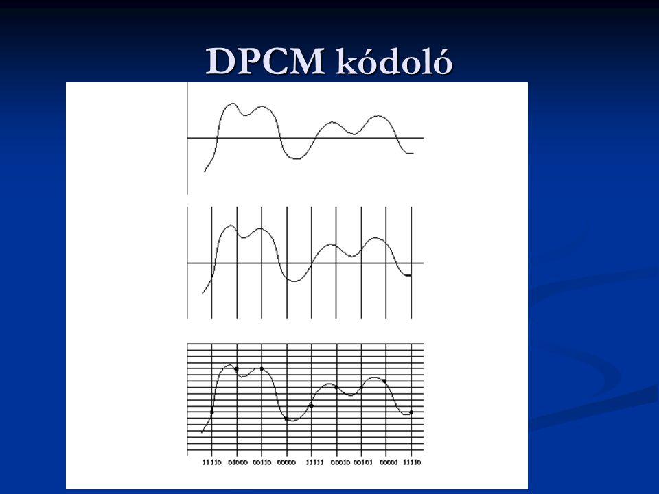 DPCM kódoló