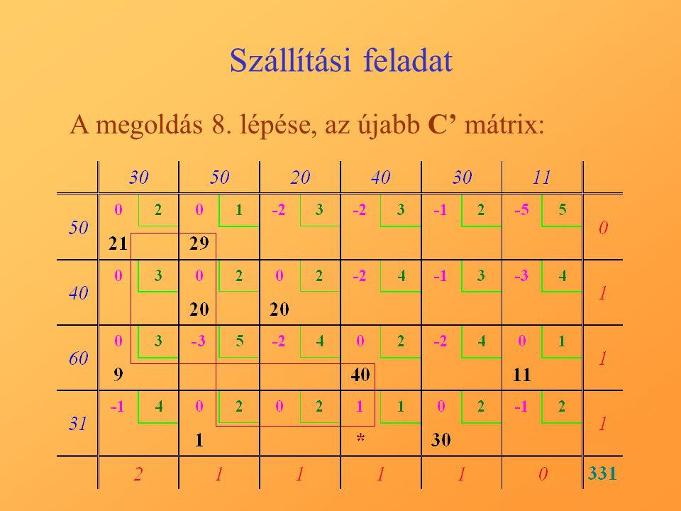 Szállítási feladat A megoldás 8. lépése, az újabb C' mátrix: