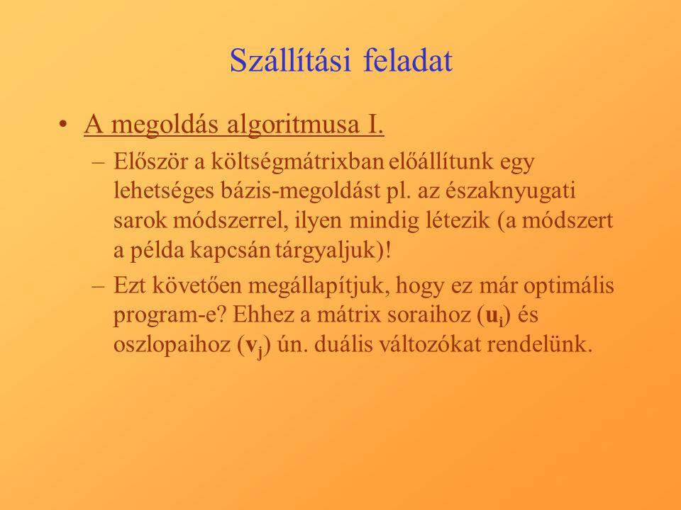 Szállítási feladat A feladat megoldása: x 11 = 20x 12 = 30 x 22 = 20x 23 = 20 x 31 = 10x 34 = 39 x 36 = 11x 44 = 1 x 45 = 30 A célfüggvény értéke: min z = 330
