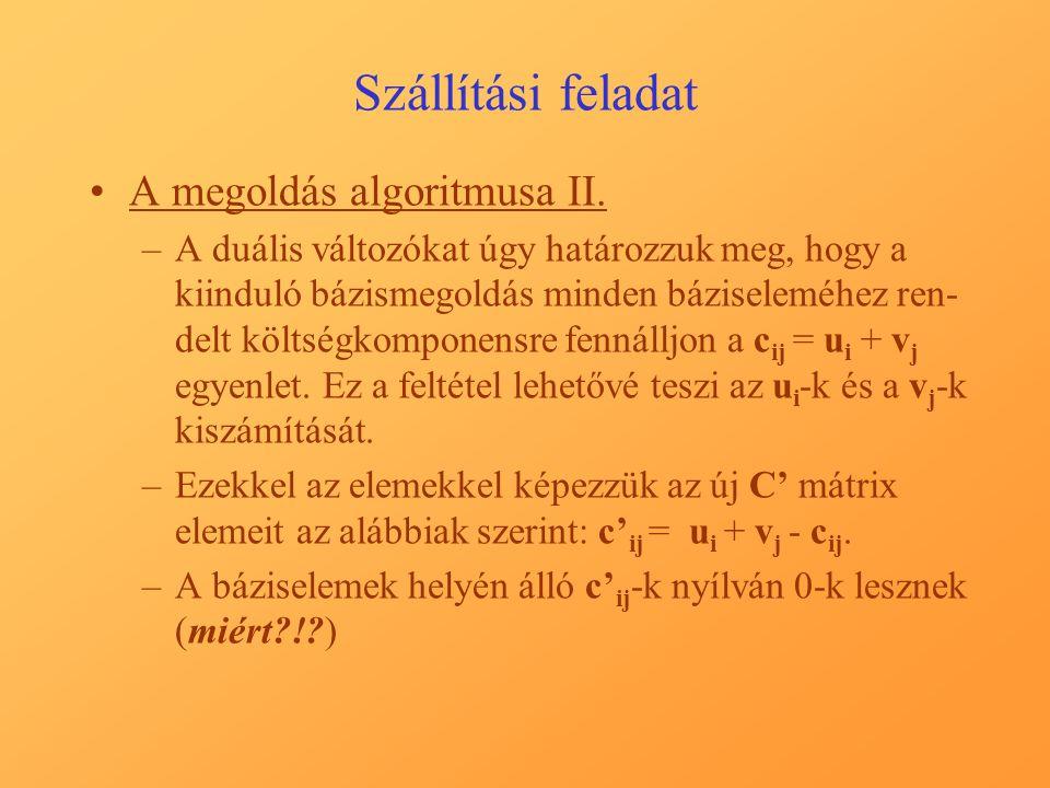 Szállítási feladat A megoldás algoritmusa II.