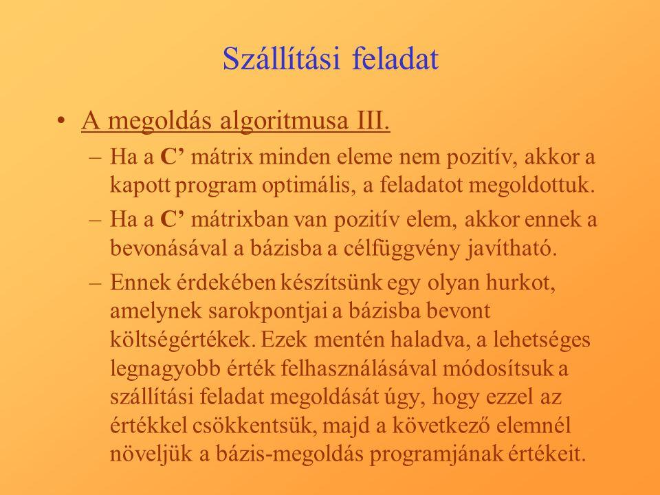 Szállítási feladat A megoldás 6. lépése, az újabb C' mátrix: