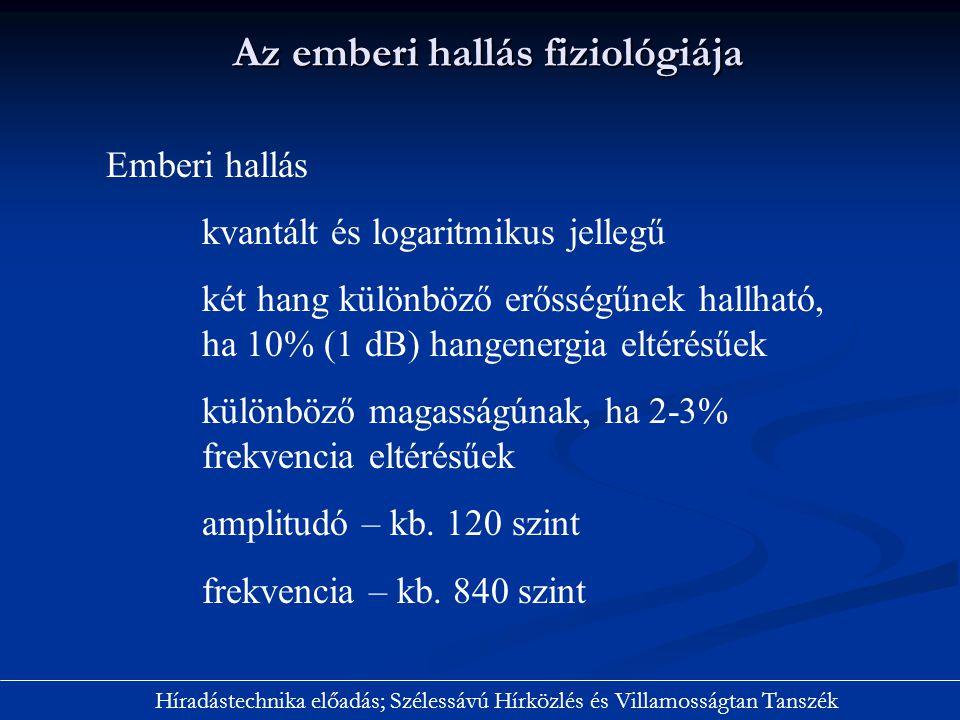 Az emberi hallás fiziológiája Híradástechnika előadás; Szélessávú Hírközlés és Villamosságtan Tanszék Emberi hallás kvantált és logaritmikus jellegű k