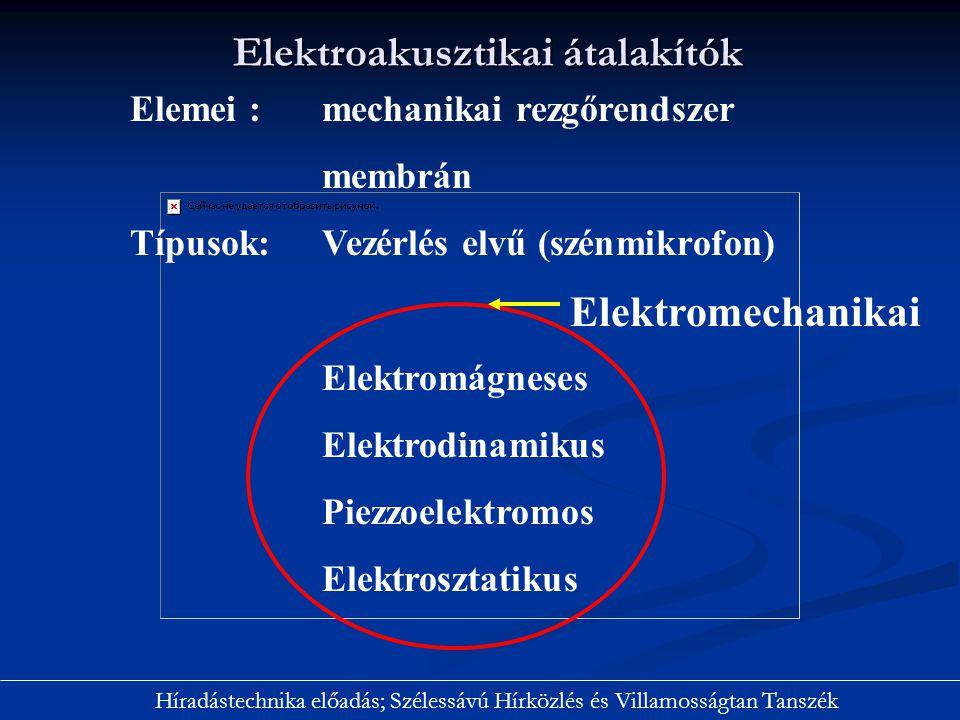 Elektroakusztikai átalakítók Híradástechnika előadás; Szélessávú Hírközlés és Villamosságtan Tanszék Elemei : mechanikai rezgőrendszer membrán Típusok