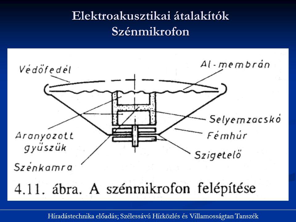 Elektroakusztikai átalakítók Szénmikrofon Híradástechnika előadás; Szélessávú Hírközlés és Villamosságtan Tanszék