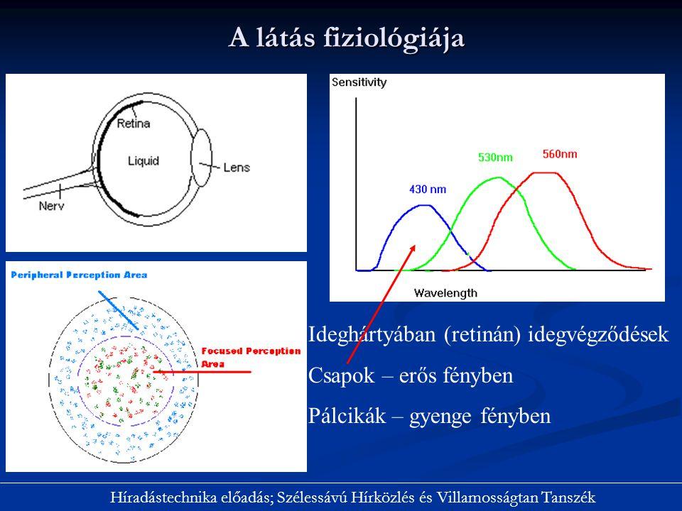 A látás fiziológiája Híradástechnika előadás; Szélessávú Hírközlés és Villamosságtan Tanszék Ideghártyában (retinán) idegvégződések Csapok – erős fény