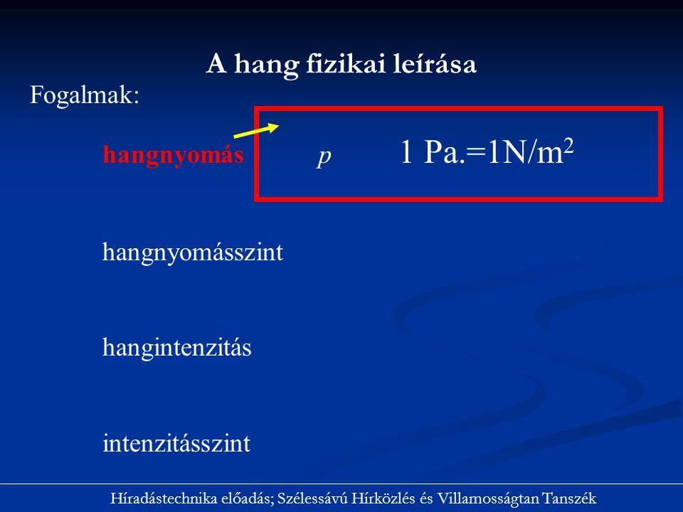 Fogalmak: hangnyomás p 1 Pa.=1N/m 2 hangnyomásszint hangintenzitás intenzitásszint A hang fizikai leírása Híradástechnika előadás; Szélessávú Hírközlé